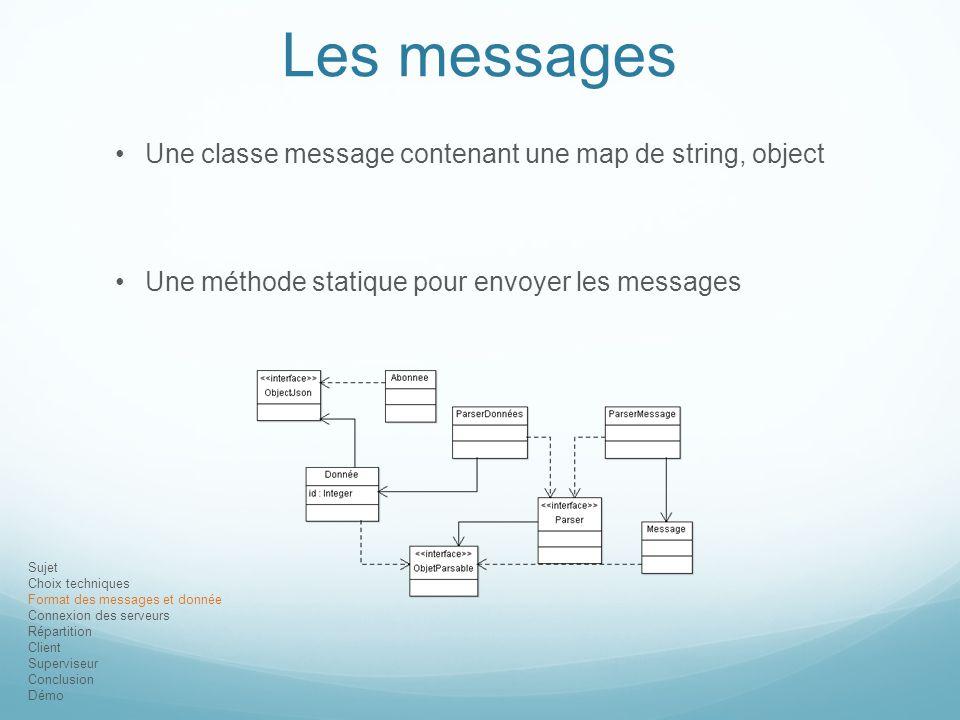 Les messages Une classe message contenant une map de string, object