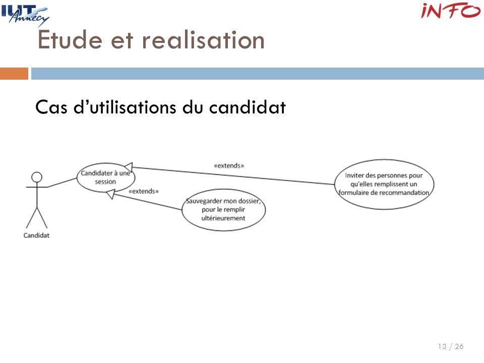 Etude et realisation Cas d'utilisations du candidat