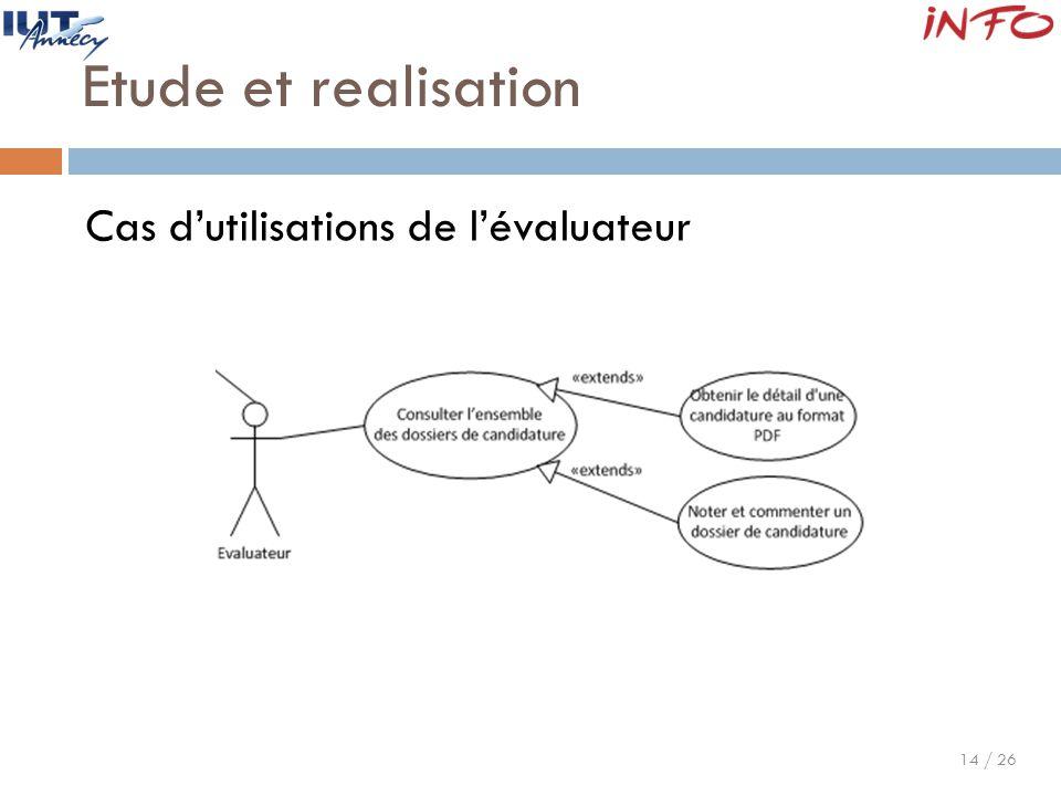Etude et realisation Cas d'utilisations de l'évaluateur