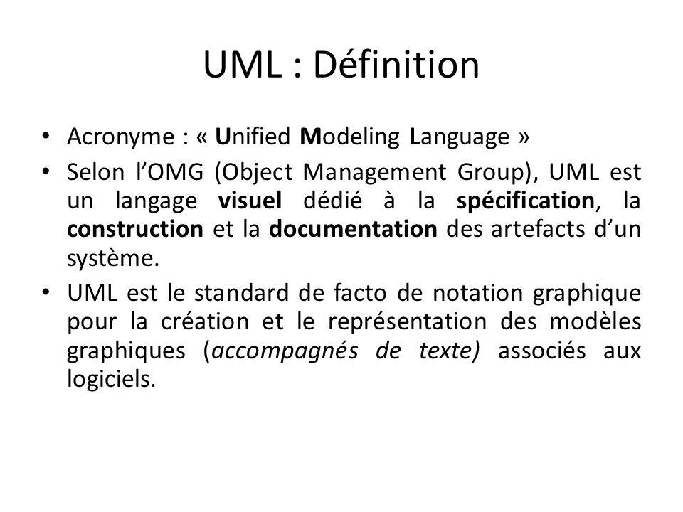 UML : Définition Acronyme : « Unified Modeling Language »
