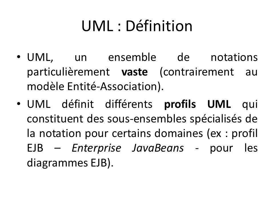 UML : Définition UML, un ensemble de notations particulièrement vaste (contrairement au modèle Entité-Association).