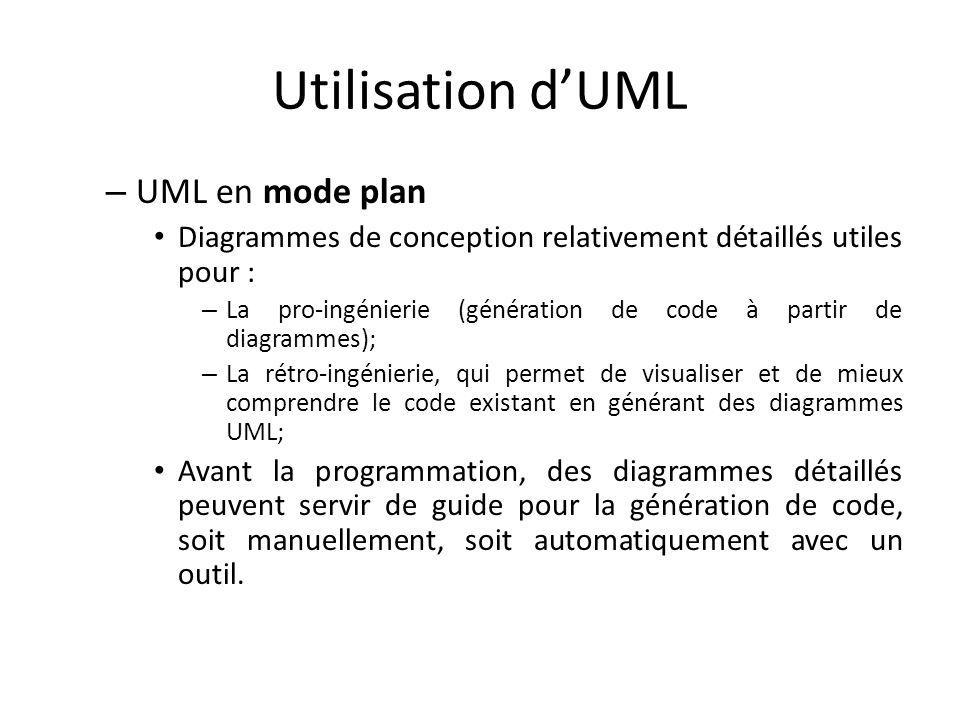Utilisation d'UML UML en mode plan
