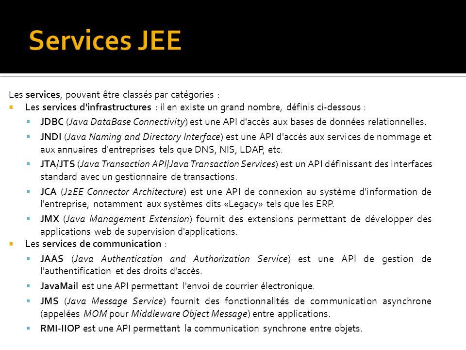 Services JEE Les services, pouvant être classés par catégories :