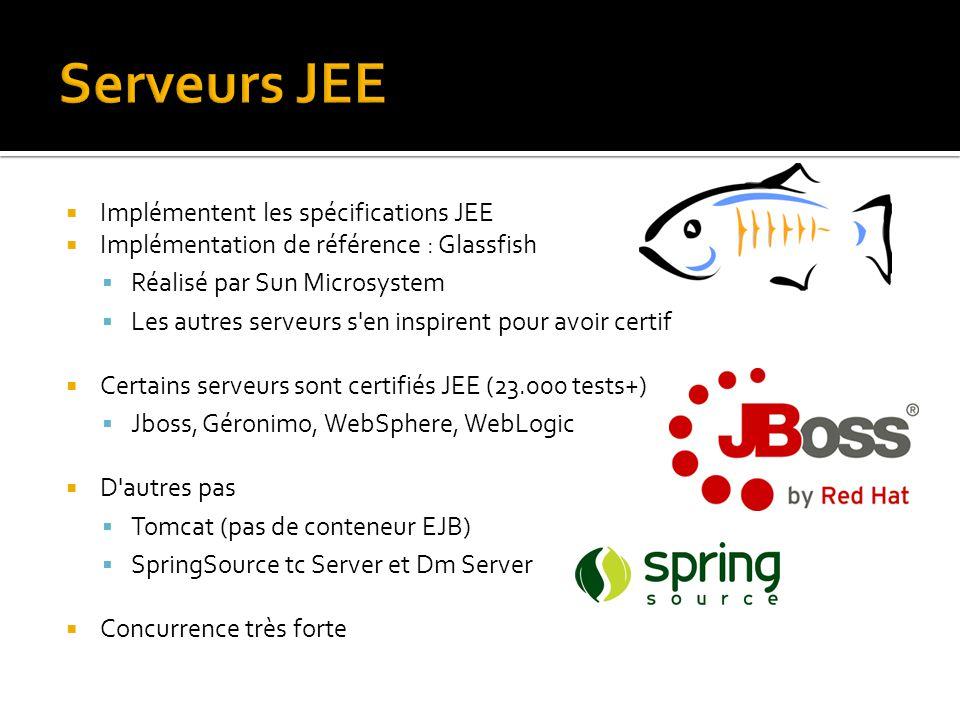 Serveurs JEE Implémentent les spécifications JEE