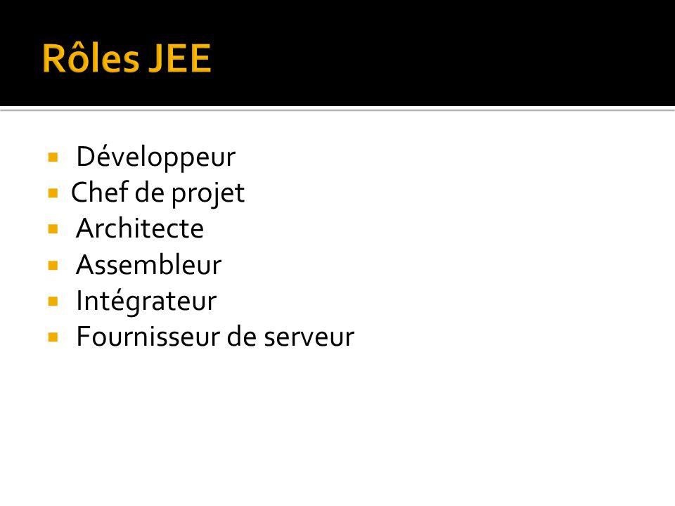 Rôles JEE Développeur Chef de projet Architecte Assembleur Intégrateur