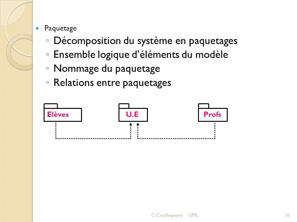 Décomposition du système en paquetages
