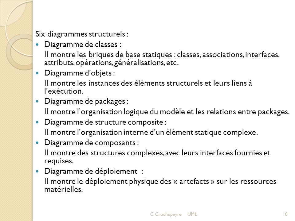 Six diagrammes structurels : Diagramme de classes :