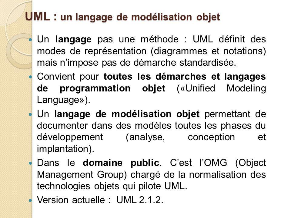 UML : un langage de modélisation objet