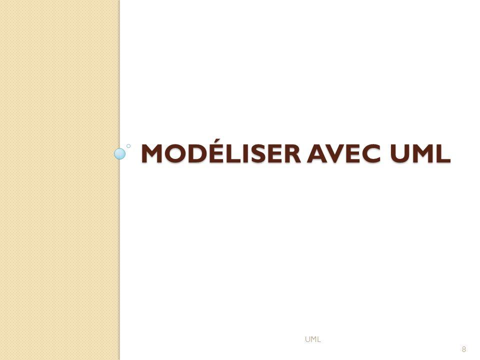 Modéliser avec UML UML