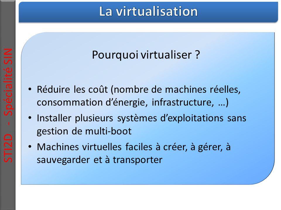 La virtualisation STI2D - Spécialité SIN Pourquoi virtualiser