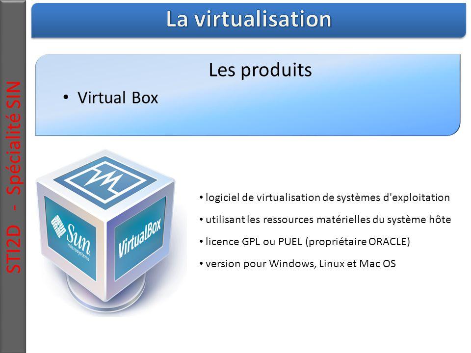 La virtualisation STI2D - Spécialité SIN Les produits Virtual Box