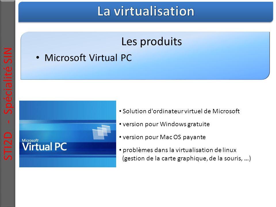 La virtualisation STI2D - Spécialité SIN Les produits