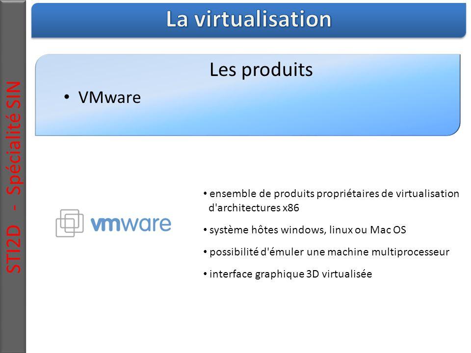 La virtualisation STI2D - Spécialité SIN Les produits VMware