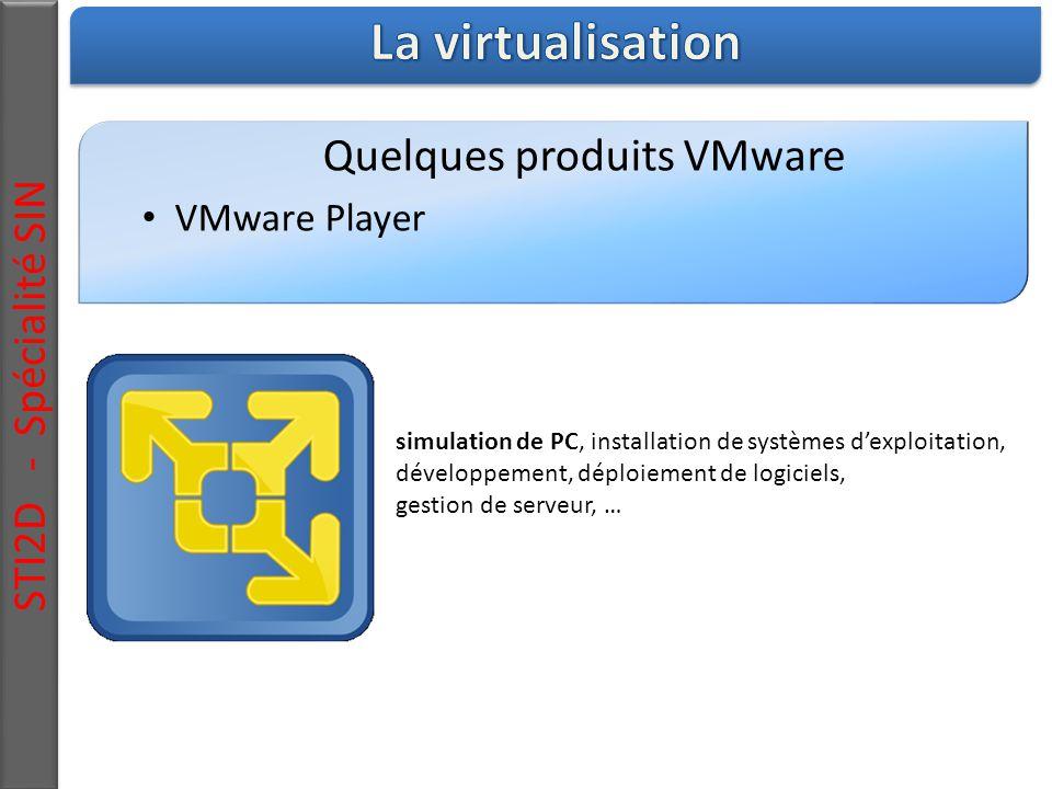 Quelques produits VMware