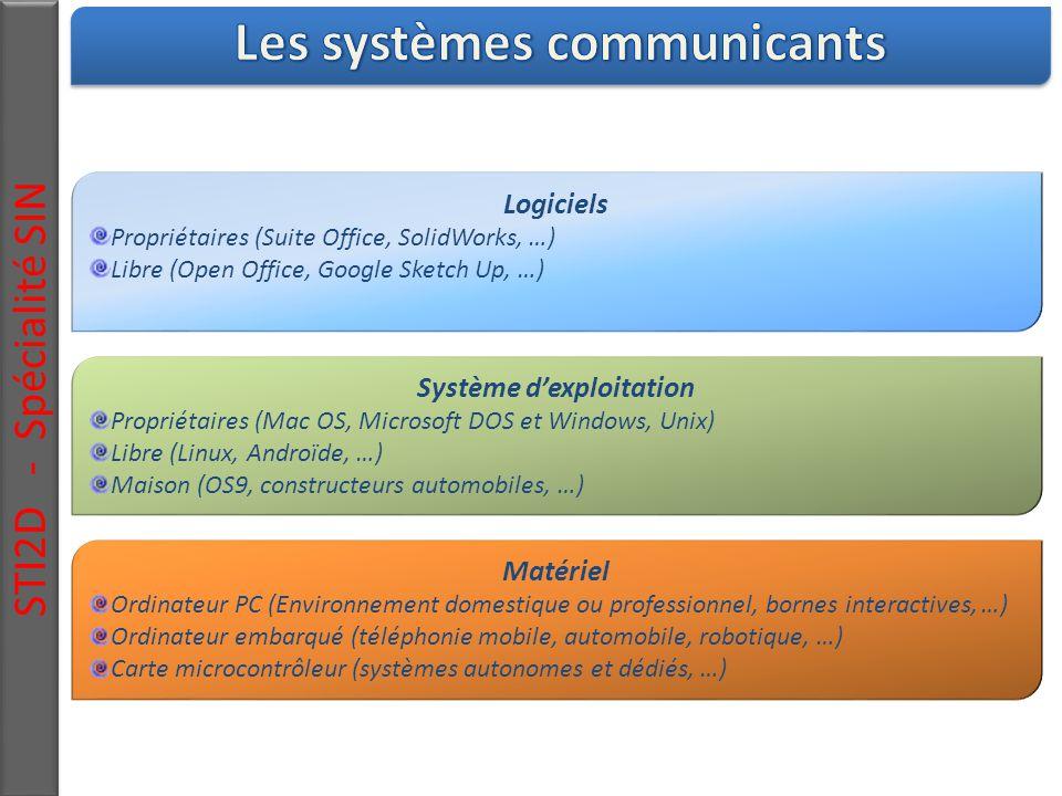 Les systèmes communicants Système d'exploitation