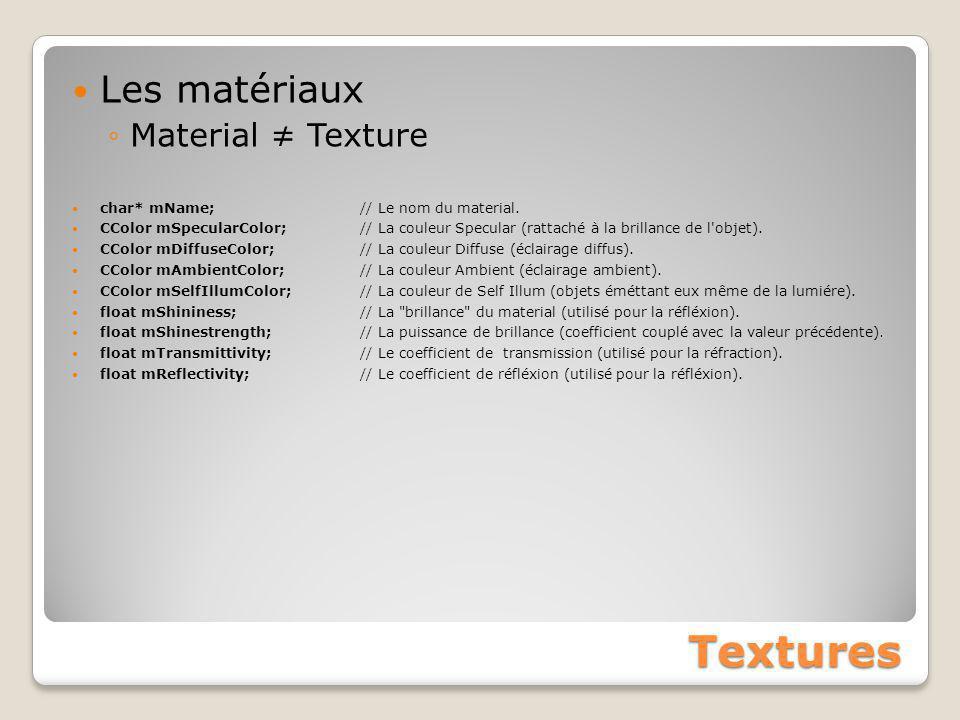 Textures Les matériaux Material ≠ Texture
