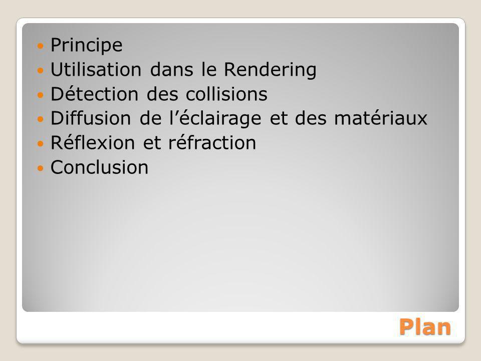 Plan Principe Utilisation dans le Rendering Détection des collisions
