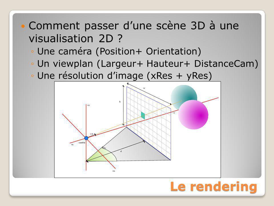 Le rendering Comment passer d'une scène 3D à une visualisation 2D