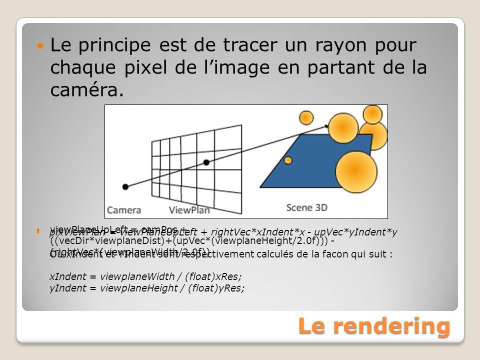 Le principe est de tracer un rayon pour chaque pixel de l'image en partant de la caméra.
