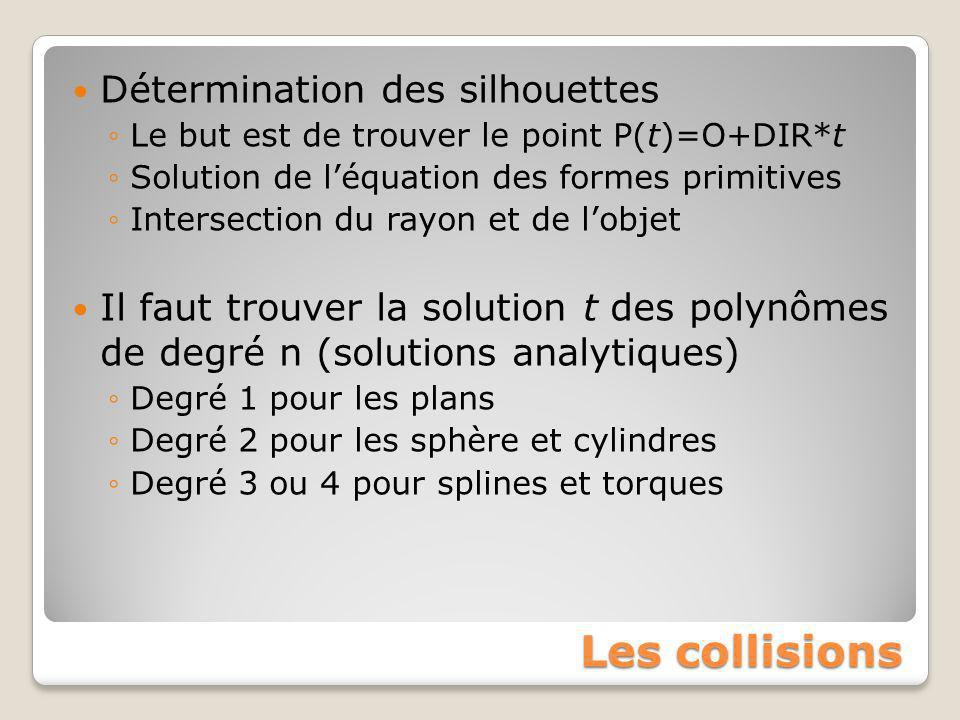 Les collisions Détermination des silhouettes