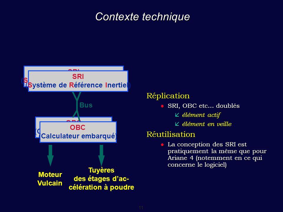 (Système de Référence Inertiel) (Calculateur embarqué)
