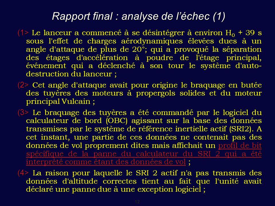 Rapport final : analyse de l'échec (1)