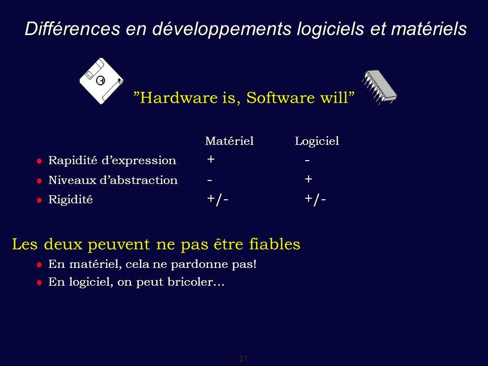 Différences en développements logiciels et matériels