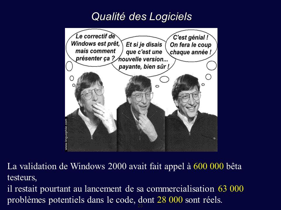 Qualité des Logiciels La validation de Windows 2000 avait fait appel à 600 000 bêta testeurs,