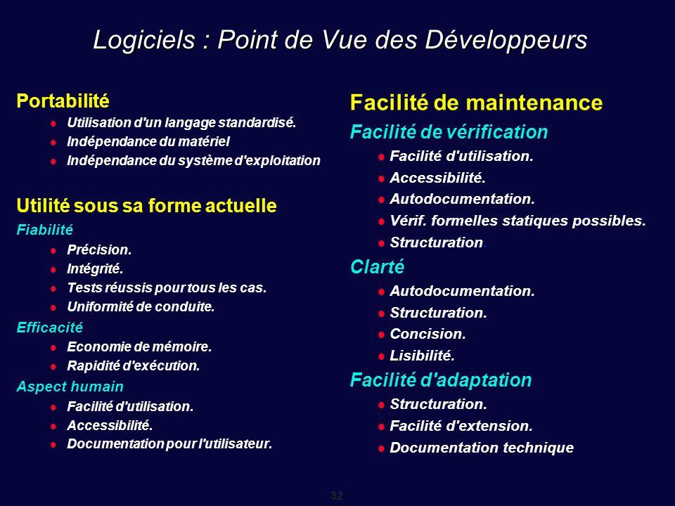 Logiciels : Point de Vue des Développeurs