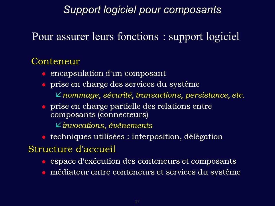 Support logiciel pour composants