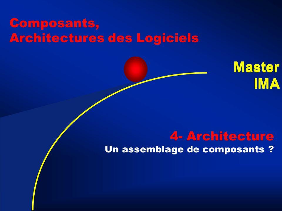 Master IMA Master IMA Composants, Architectures des Logiciels