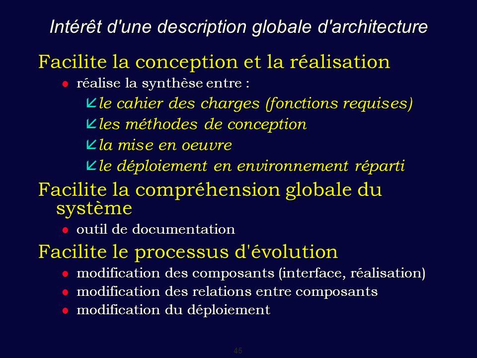Intérêt d une description globale d architecture