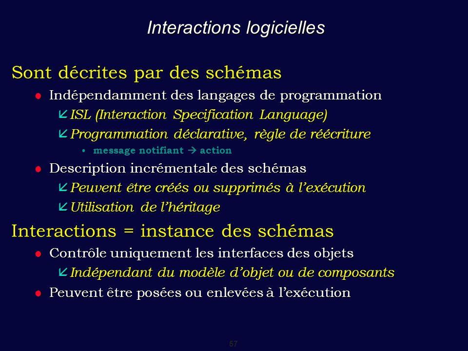 Interactions logicielles