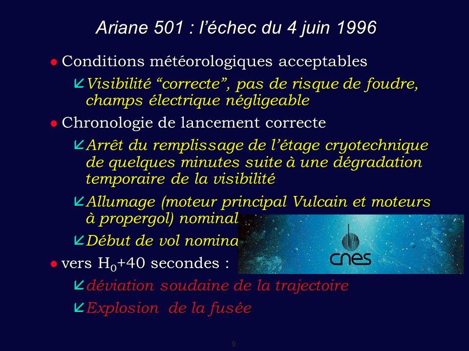 Ariane 501 : l'échec du 4 juin 1996