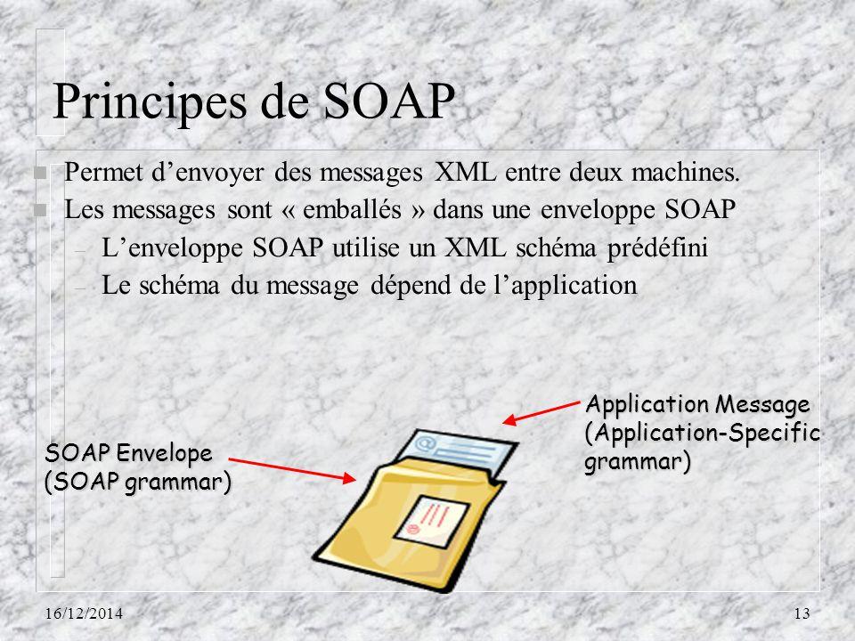 Principes de SOAP Permet d'envoyer des messages XML entre deux machines. Les messages sont « emballés » dans une enveloppe SOAP.