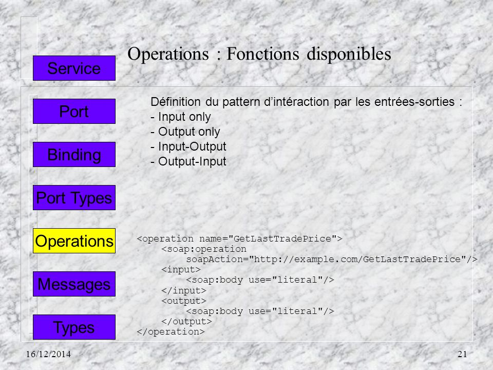 Operations : Fonctions disponibles