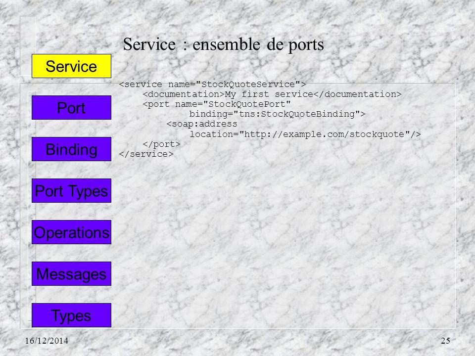 Service : ensemble de ports