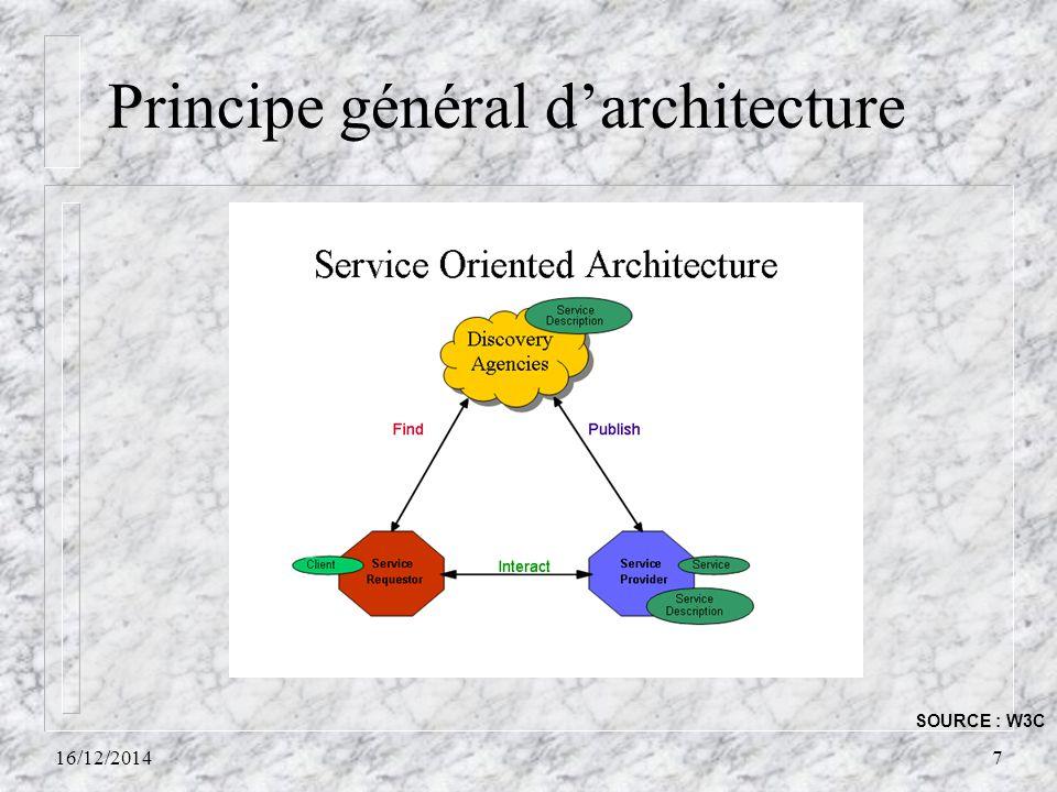 Principe général d'architecture