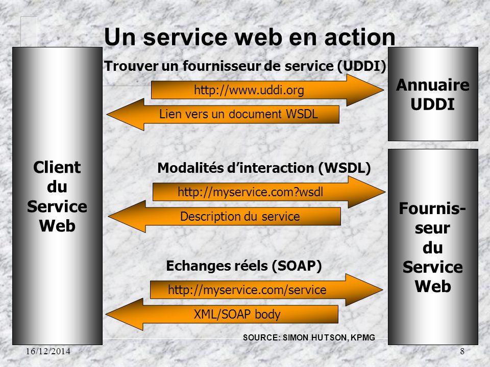 Un service web en action