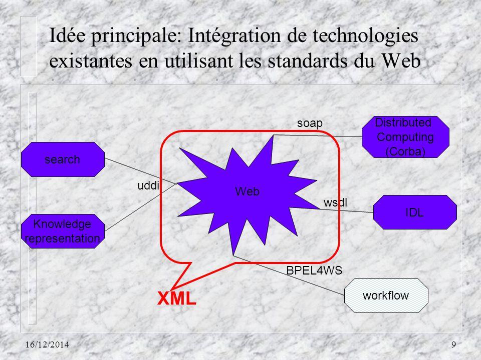 Idée principale: Intégration de technologies existantes en utilisant les standards du Web