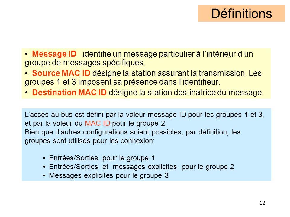 Définitions Message ID identifie un message particulier à l'intérieur d'un groupe de messages spécifiques.