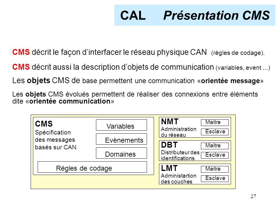 CAL Présentation CMS CMS décrit le façon d'interfacer le réseau physique CAN (règles de codage).