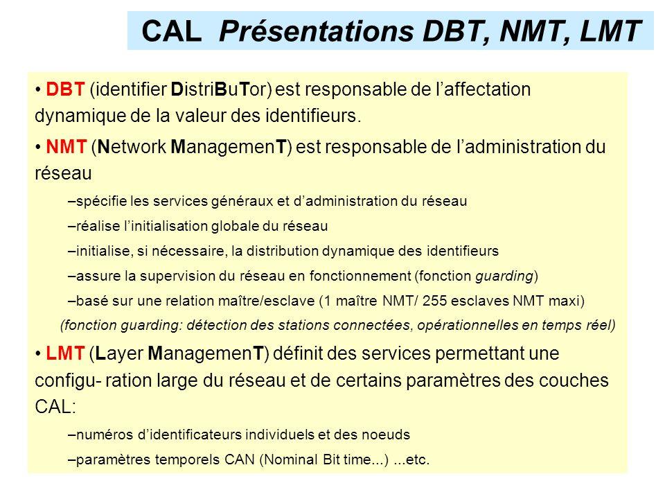 CAL Présentations DBT, NMT, LMT