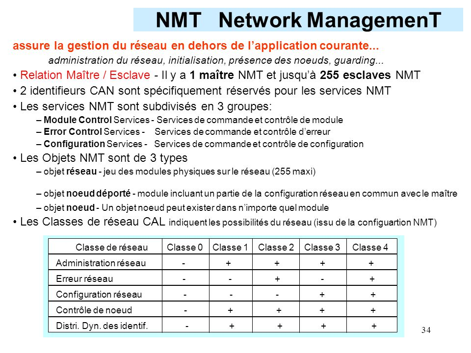 NMT Network ManagemenT