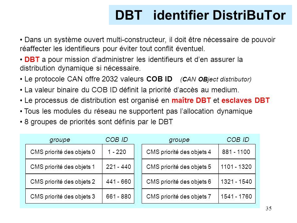 DBT identifier DistriBuTor