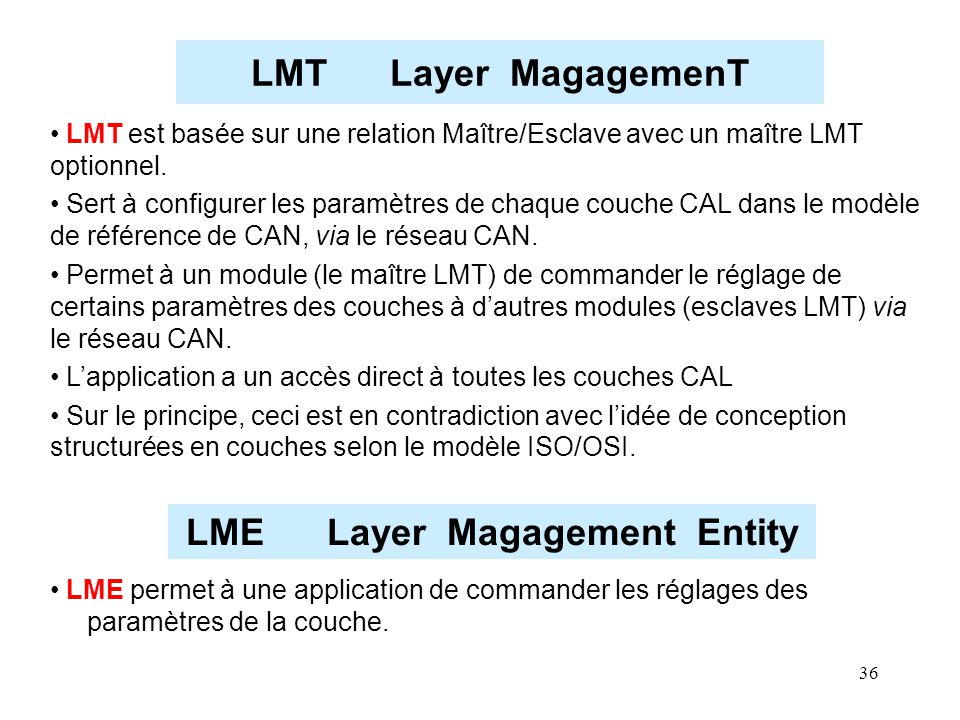 LME Layer Magagement Entity