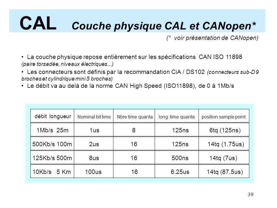 CAL Couche physique CAL et CANopen*