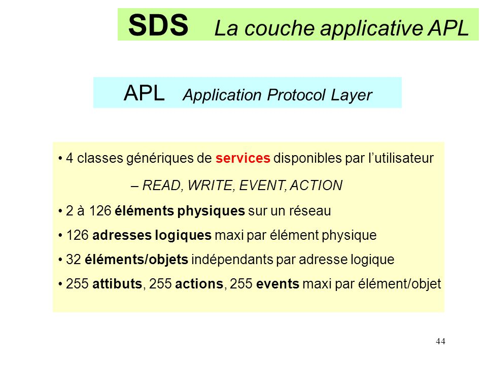 SDS La couche applicative APL