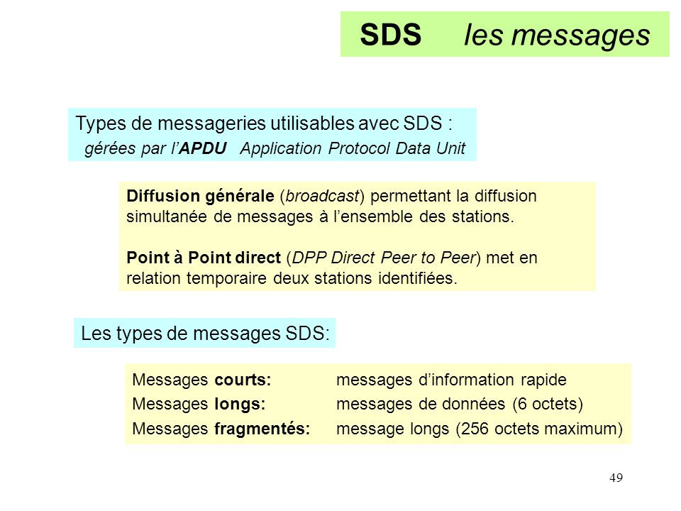 SDS les messages Types de messageries utilisables avec SDS :