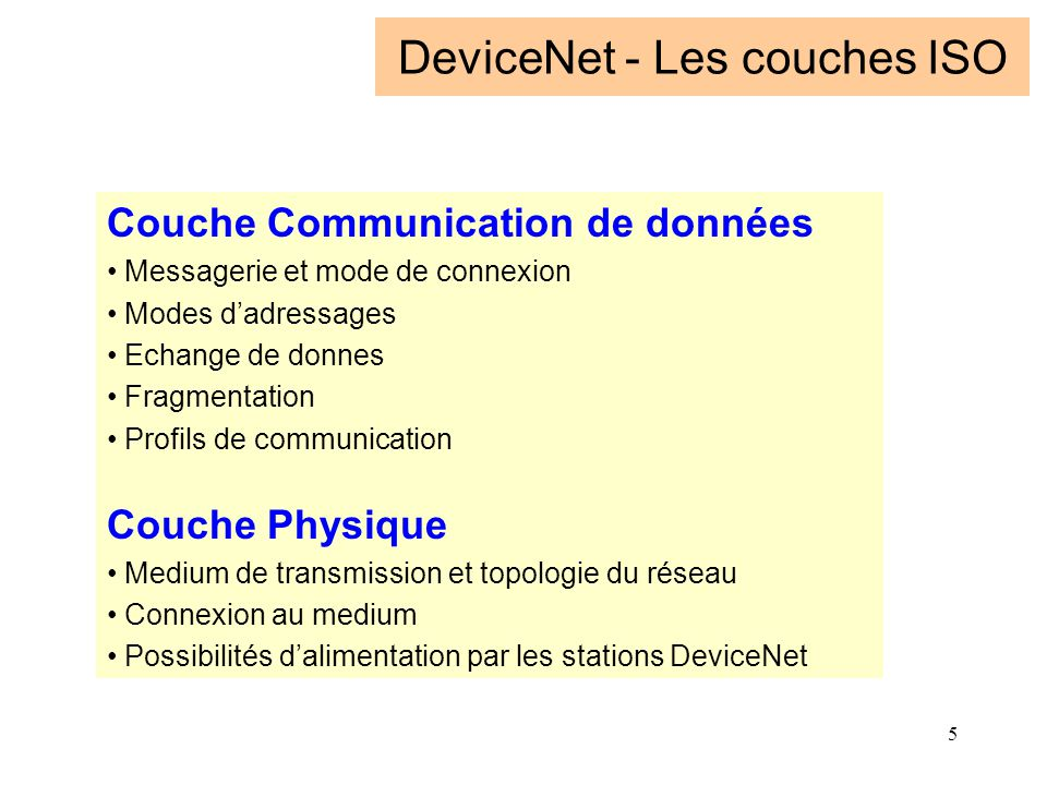 DeviceNet - Les couches ISO
